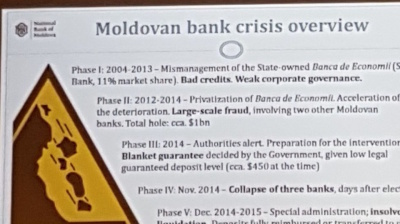 Moldovan banking after the earthquake