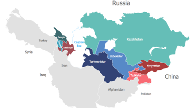 COMMENT: I have seen the future… and it's in Central Asia