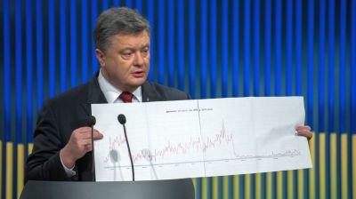 Ukraine's 'Chocolate King' Poroshenko puts his crown in trust