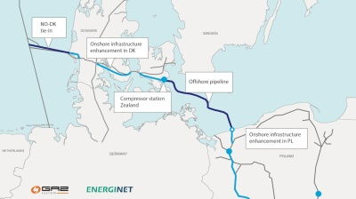Commercial interest in Baltic Pipe affirmed