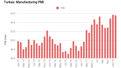 United Kingdom factory PMI slips to eight-month low in February - IHS Markit/CIPS